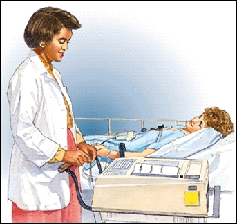 Woman lying in hospital bed. Health care provider with ECG machine is standing next to bed. Wires from ECG machine are connected to small pads stuck to woman's body.