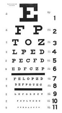 Picture of a standard eye chart